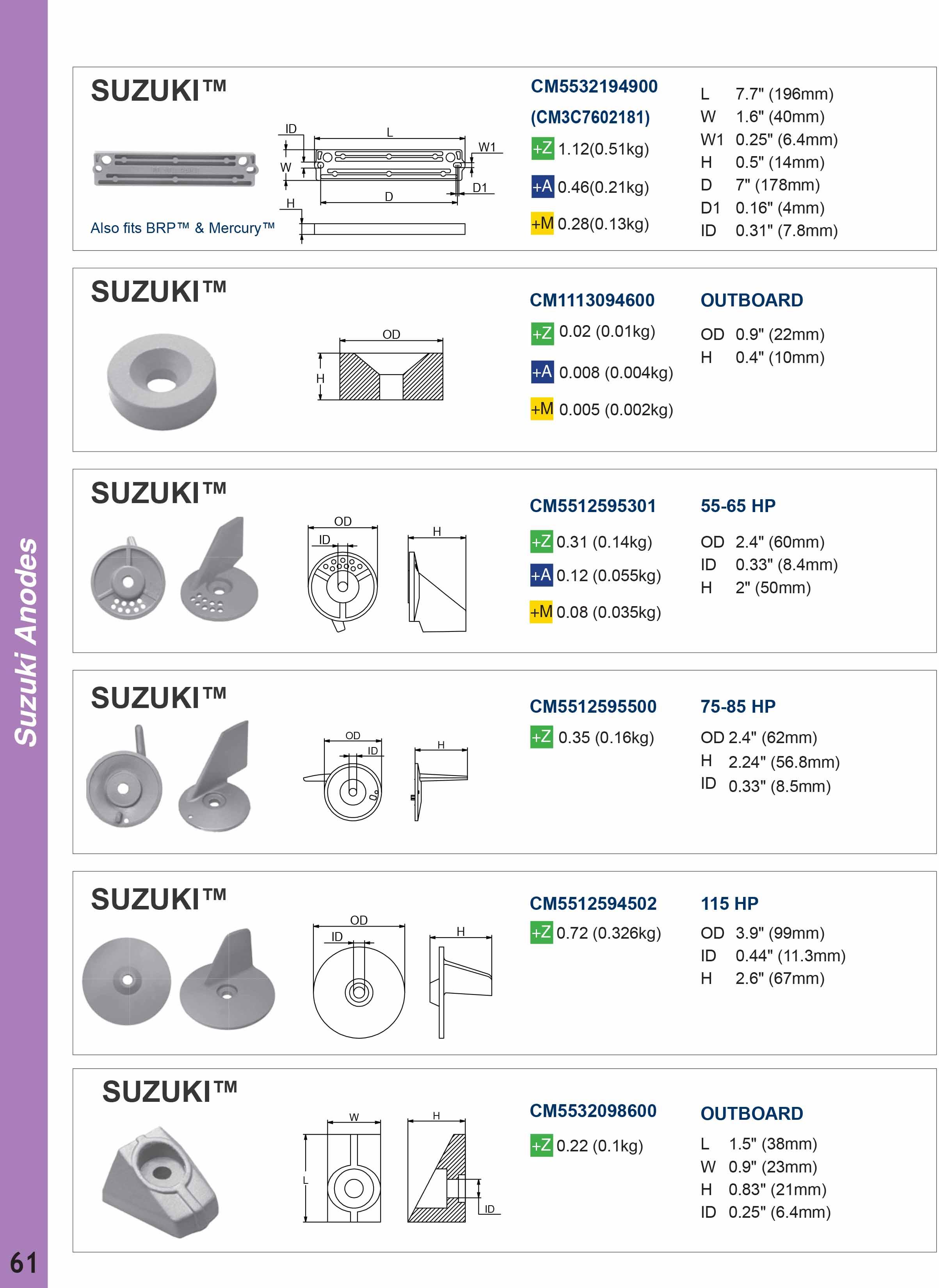 Suzuki Deniz Motoru Tutyaları