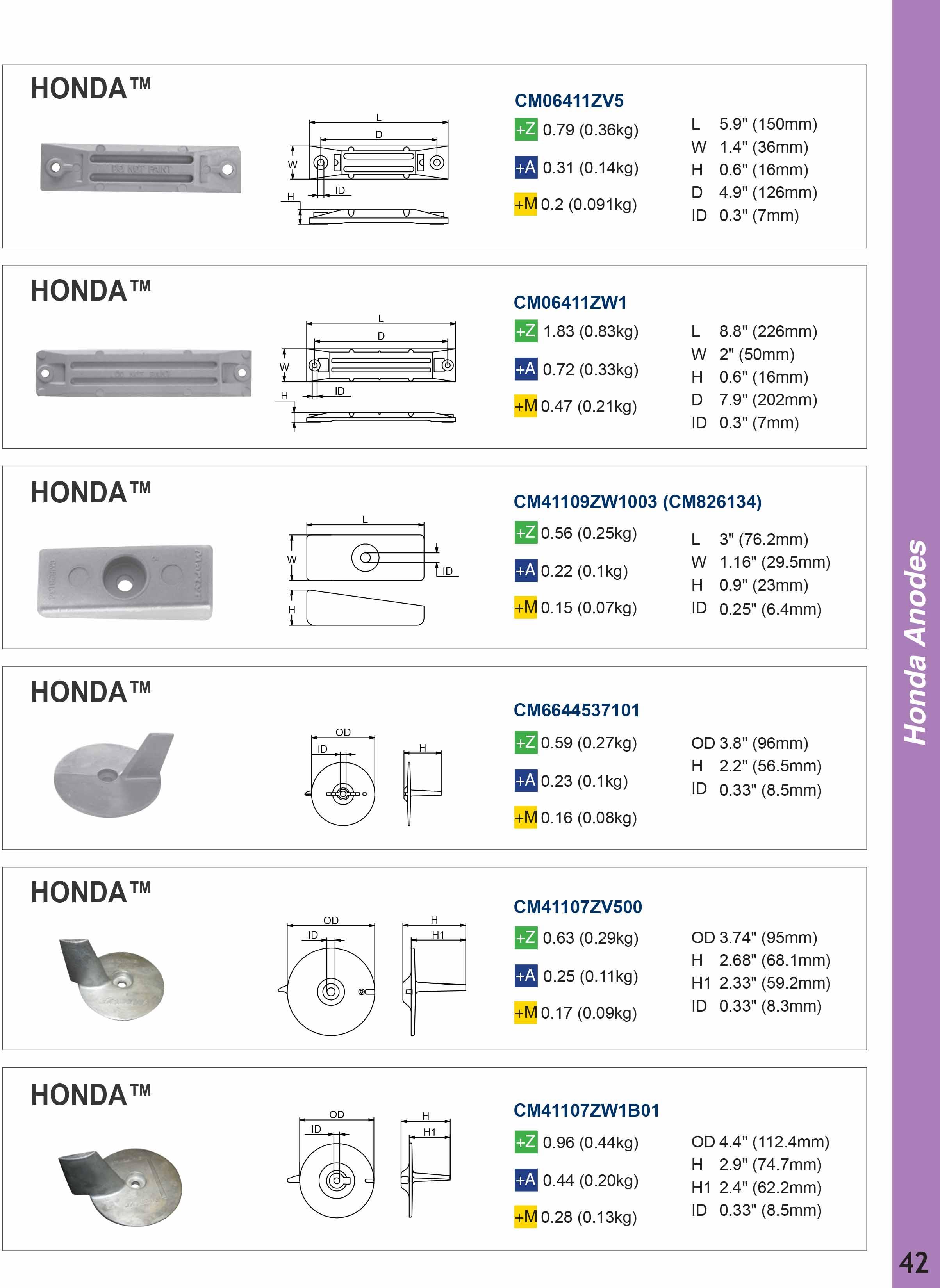 Honda Deniz Motoru Tutyaları