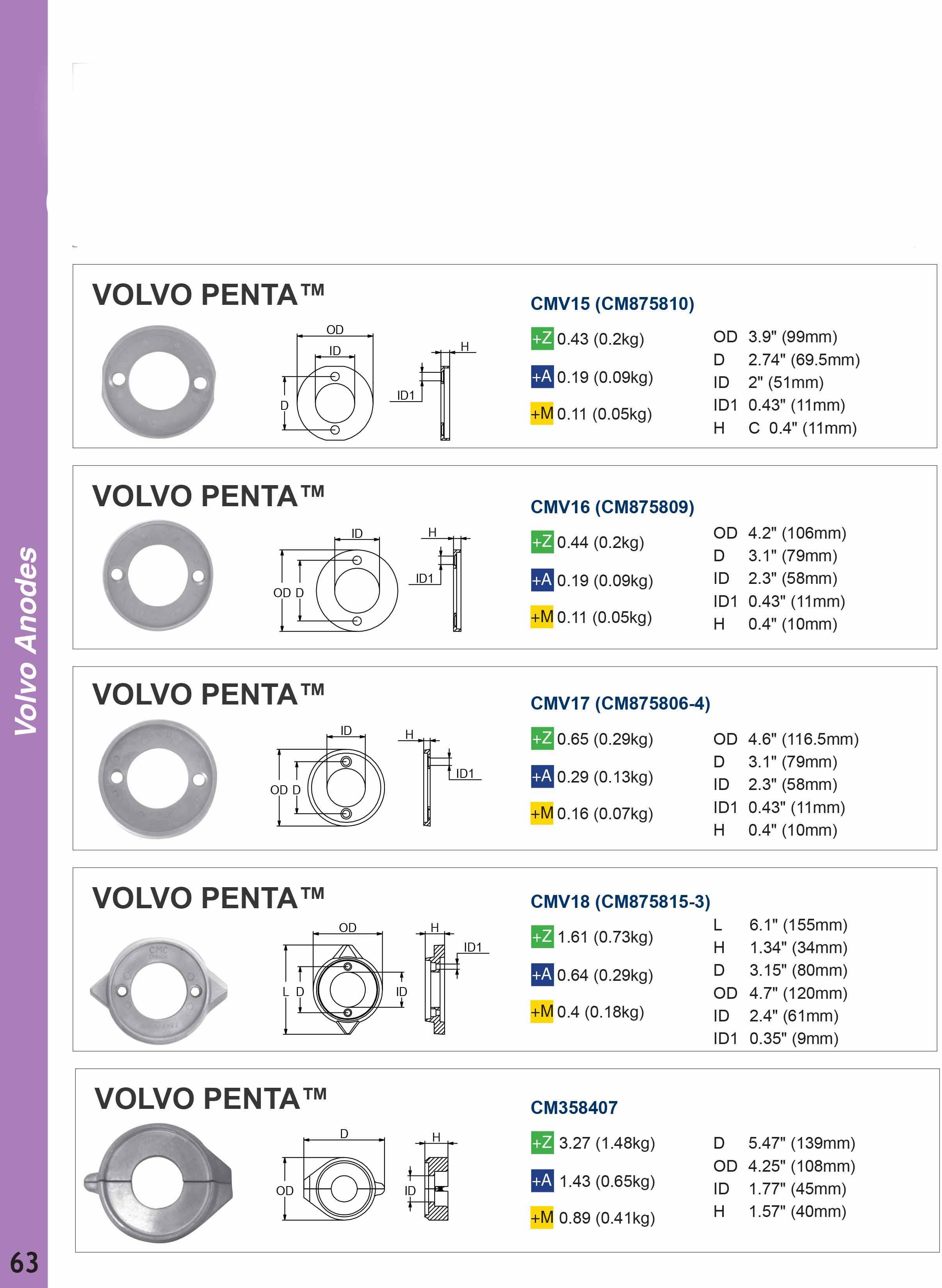 Volvo Penta Deniz Motoru Tutyaları